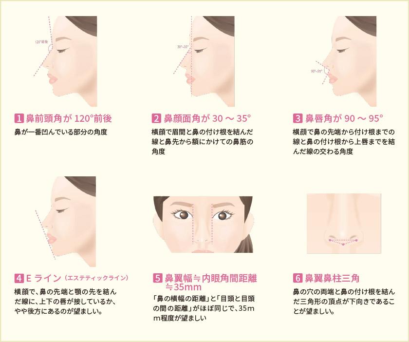 鼻 の 穴 三角